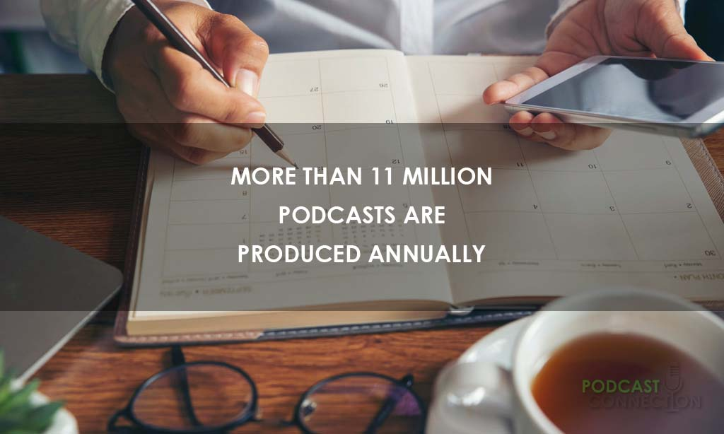 annual podcast interviews